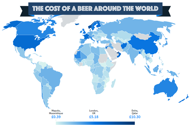 The cost of a pint of beer